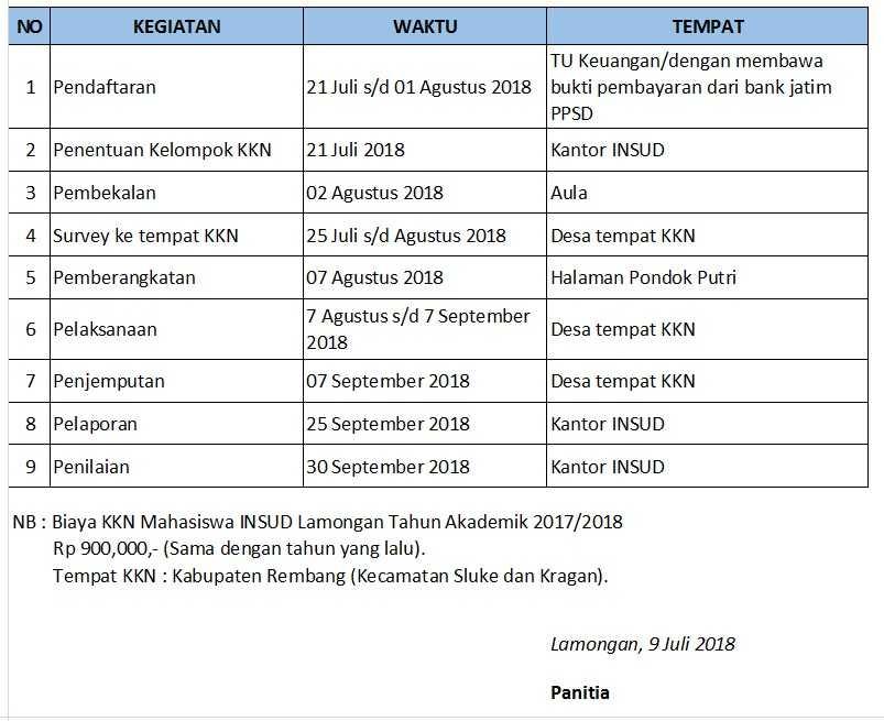 KKN INSUD Lamongan 2017/2018
